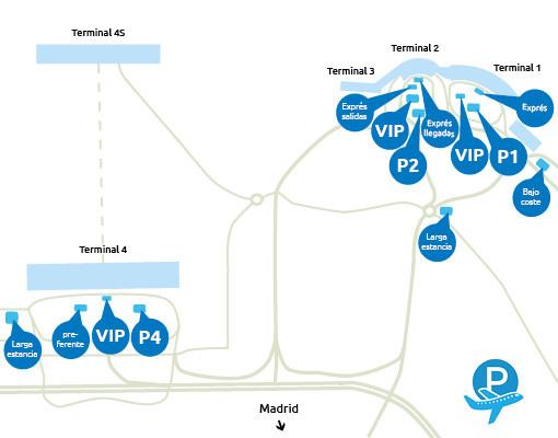 Airport-Madrid-parking