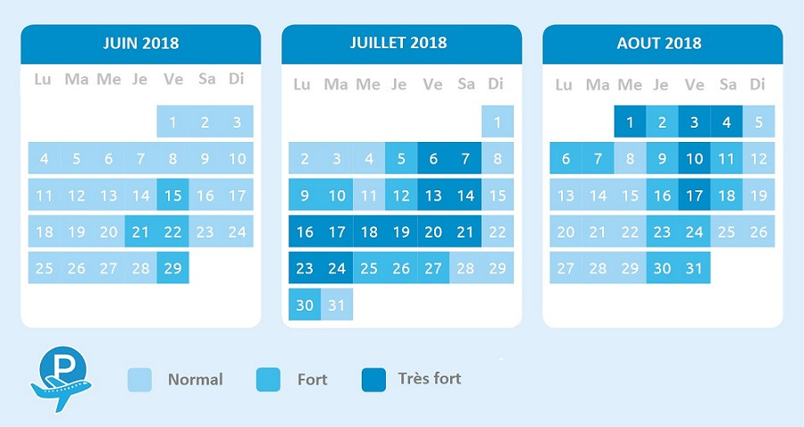 Calendrier Trafic passager Schiphol