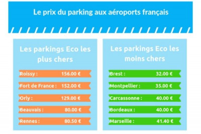 prix_parking_aeroport_francais_premium (1)